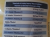 Perotti Instant kakaó - Tápérték táblázat