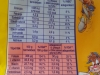 Nesquik - Tápérték táblázat